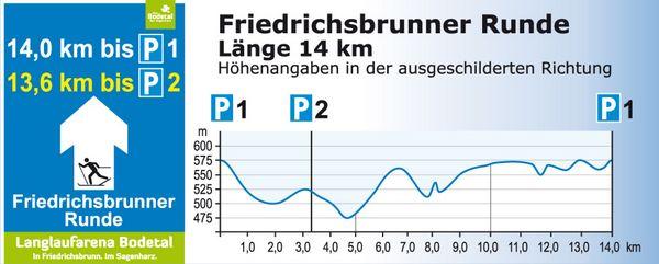 Friedrichsbrunner Runde